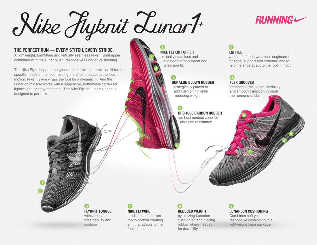 9108248069 The Perfect Run with Nike Flyknit Lunar1+