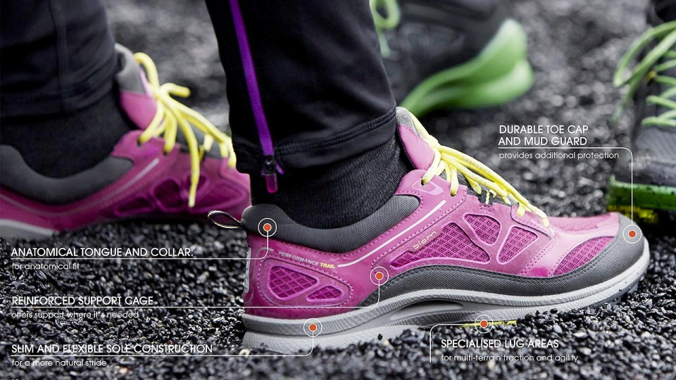 BIOM ULTRA Quest: Experience The Benefits Of Natural Motion
