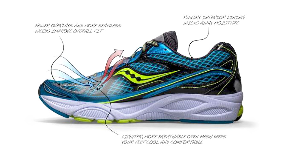 Saucony Ride 7: The Most Dynamic Ride Yet