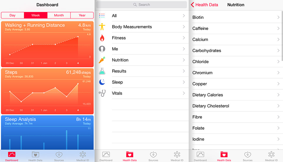 Runners, Flag Off 2015 with the New iPhone Health App
