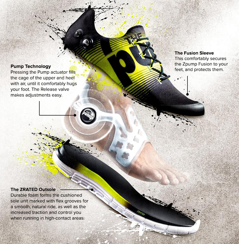 Reebok Zpump Fusion: Revolutionizing Running with New Custom Fit Technology