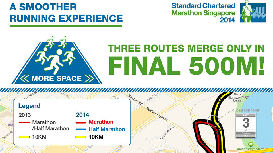 Latest Race Routes Revision for Standard Chartered Marathon Singapore 2014