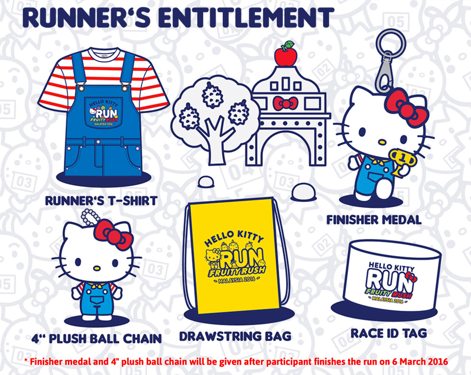 Hello Kitty Runner's Entitlement