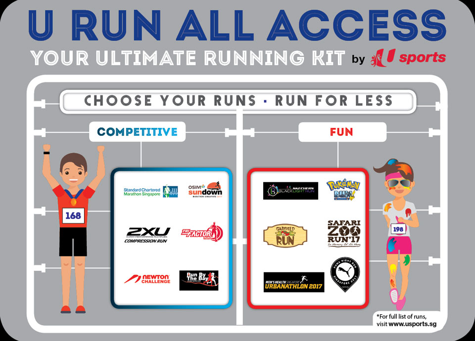 Want a Single, Affordable Way to Fill Your Running Calendar? Discover U Run All Access!