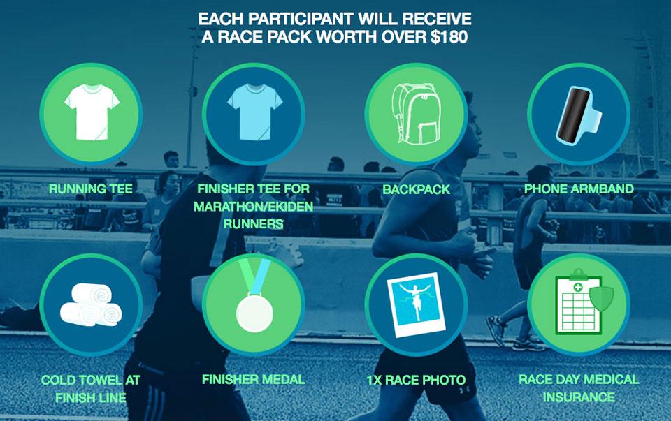 Standard Chartered Marathon Singapore 2017 Race Pack