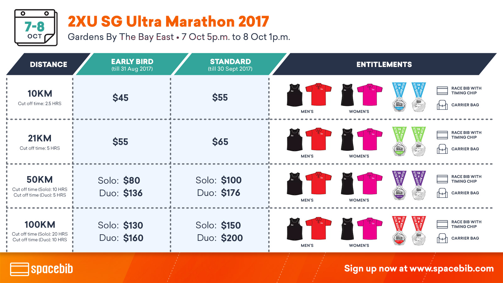 2XU SG Ultra Marathon: Bust Your Biggest Moves Yet!