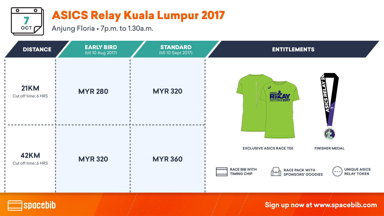 At the ASICS Relay Kuala Lumpur this Year, The Hand-off is King!