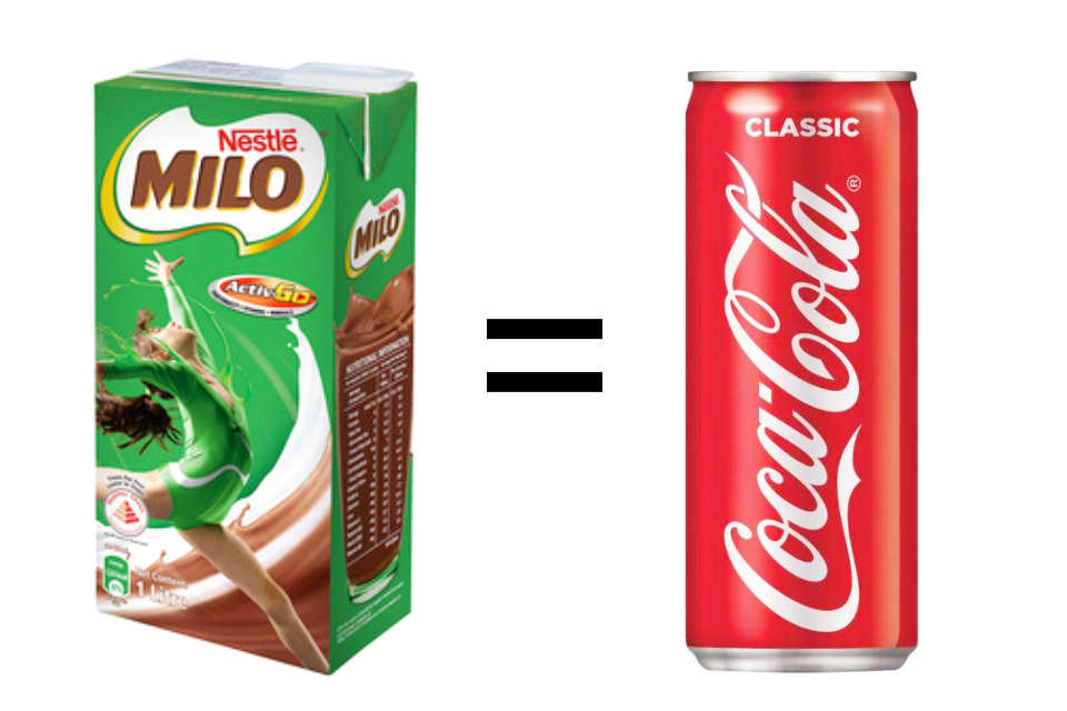 How Drinking Milo Every Day May Affect You in Another Way
