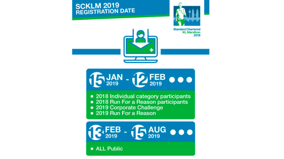 SCKLM 2019